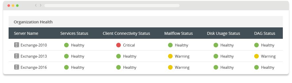 exchange-monitoring-storage-email-database-service-screenshot